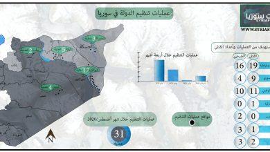 """صورة """"داعش"""" يصعد هجماته في """"أغسطس"""""""