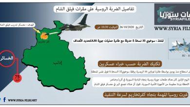 """صورة """"ملفات سوريا"""" تكشف تفاصيل ضربة """"الصدفة"""" ضد الفيلق"""