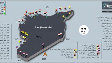 صورة تعرف على القوى التي تسيطر على المعابر الحدودية في سوريا