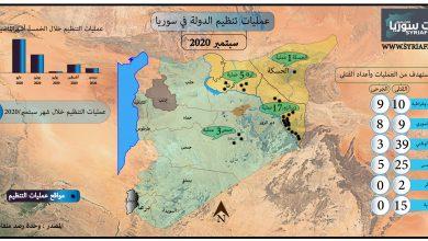 """صورة تراجع هجمات """"داعش"""" في """"سبتمبر"""""""