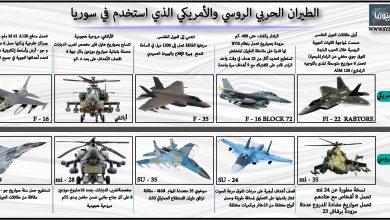 صورة تعرف على الطيران الحربي الأمريكي والروسي الذي استخدم في سوريا