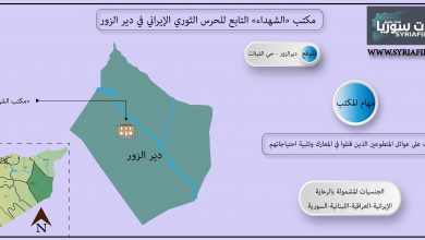 صورة كيف سيطرت إيران على مفاصل مدينة دير الزور
