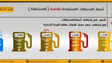 صورة وتد تخفض أسعار المحروقات في إدلب