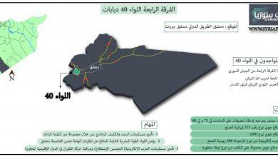 """صورة """"ملفات سوريا"""" تكشف اختراق إيران للفرقة الرابعة.. والتسليح"""