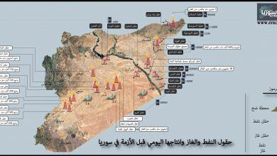 صورة هل تبتلع روسيا 28 تريليون متر مكعب من الغاز السوري بـ40 مليار دولار؟