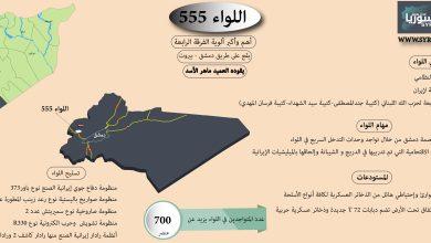 صورة اللواء 555 عصب إيران العسكري